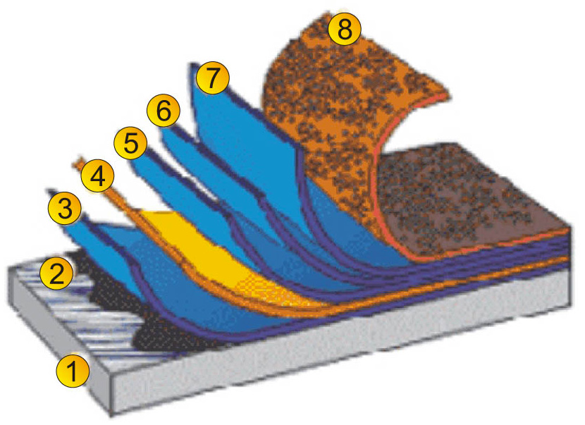 Ilość warstw dyspersji przy renowacji